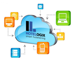 Cloud computing from any device