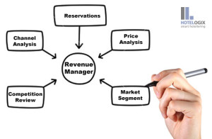 5 Reports That Revenue Managers Should Look At