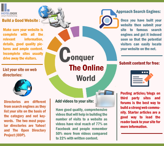 Good content helps attract visitors to your website