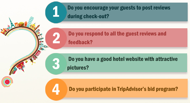 Rise to the first four listings on TripAdvisor1