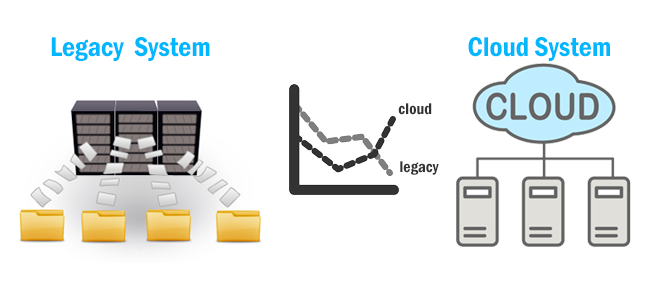 Switch from legacy systems to cloud based systems