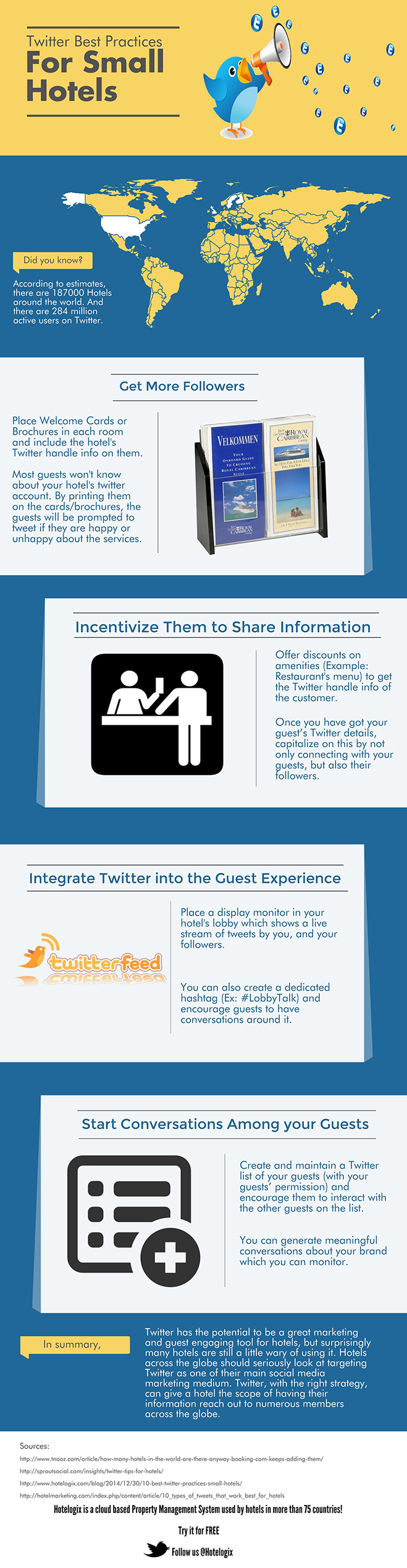 Infographic - A hotelier's guide to using Twitter-small