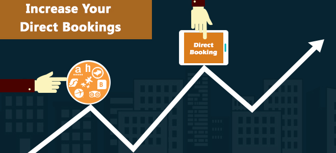 Drive Up Your Hotel's Direct Bookings & Lower Dependence On OTAs