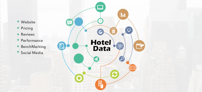 Hotel data analytics