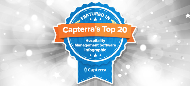 Infografias software Capterra