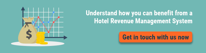 Revenue Management System for Hoteliers