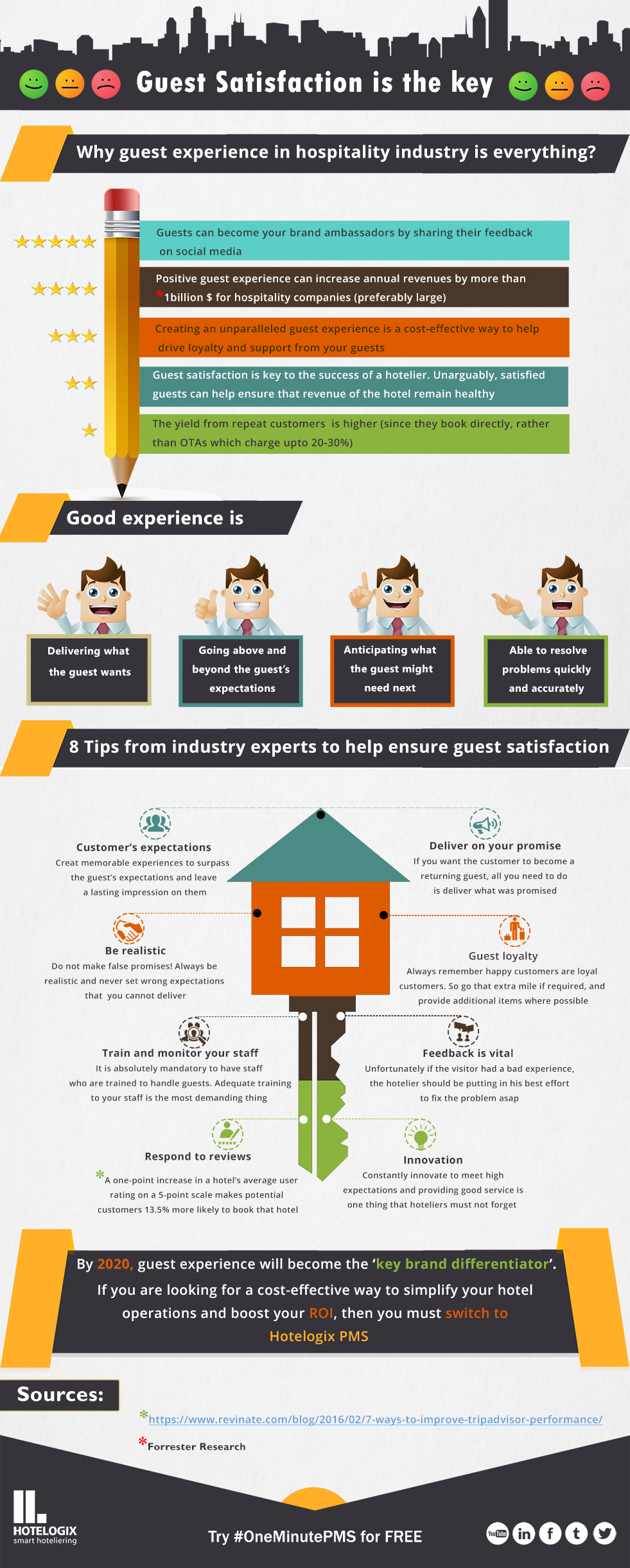 increasing brand loyalty in the hospitality 10 tactics for increasing your customer lifetime value and loyalty it's very important to remember the value behind customer retention and brand loyalty.