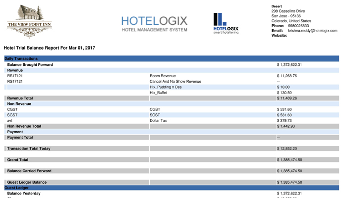 How to generate 8 must-have hotel reports with a cloud