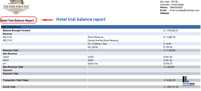 Hotel trial balance report