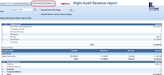 Night audit revenue report