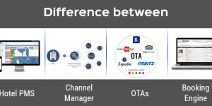 Difference between a Hotel PMS, Channel Manager, OTAs and Booking Engine