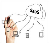 NASSCOM recognizes Hotelogix as One of the Top 8 SaaS Applications
