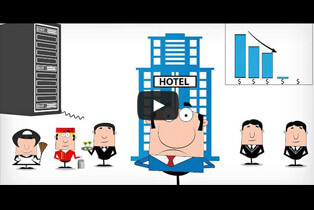 Hotel property management system video