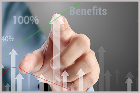Benefits of dynamic pricing systemn
