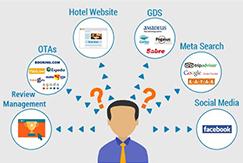 Cómo mejorar la distribución en línea y la gestión de los ingresos